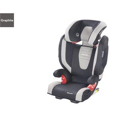"""RECARO Monza Nova 2 Seatfix """"Graphite"""""""