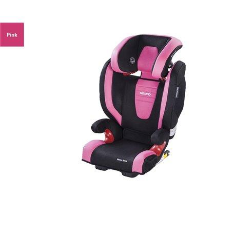 """RECARO Monza Nova 2 Seatfix """"Pink"""""""
